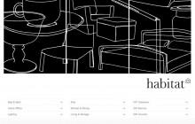 Habitat har byggt om