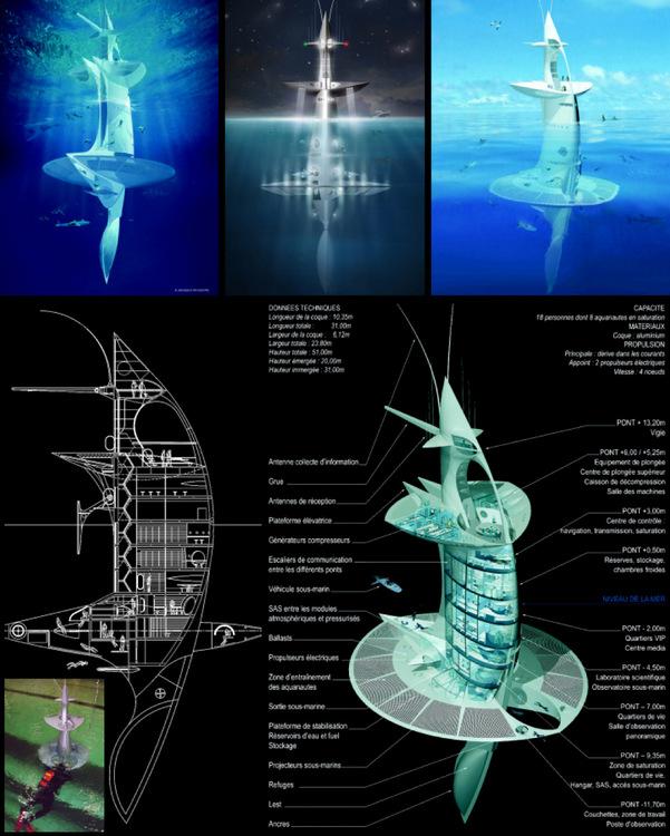 SeaOrbiter - Scientific observation vessel